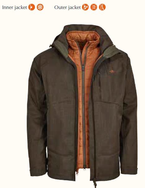 8ff552b733 Blaser HYBRID 2-in-1 Breaker férfi kabát 117049-137